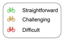 Cycle Route Difficulty